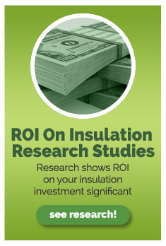 roi research studies