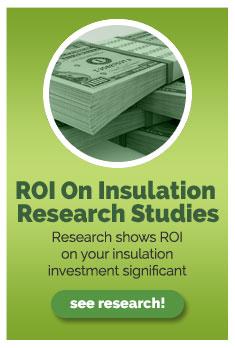 roi research studies